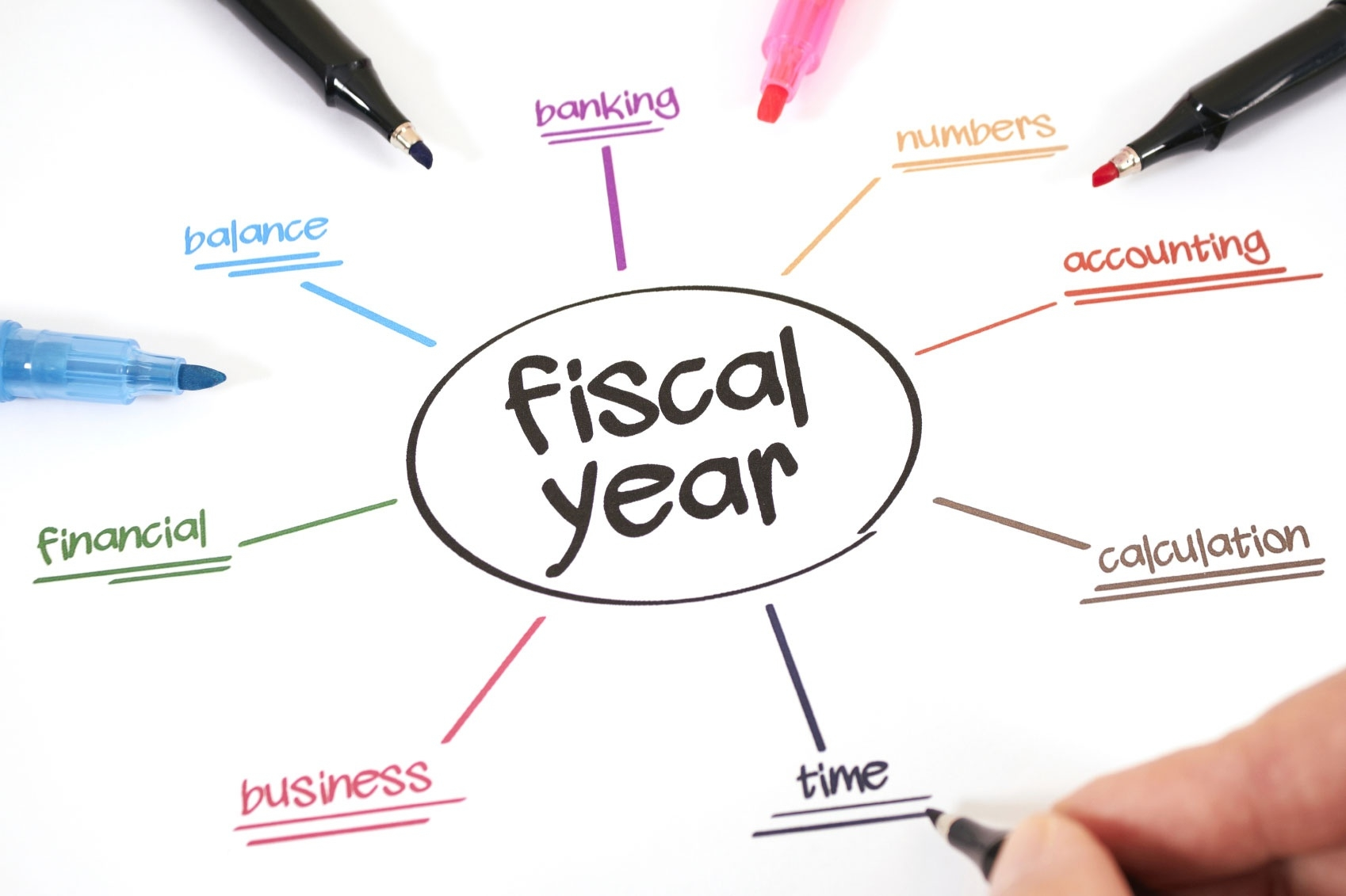 Choosing A Fiscal Year Calendar For Your Small Business | Paychex  Fiscal Year Vs Calendar Year