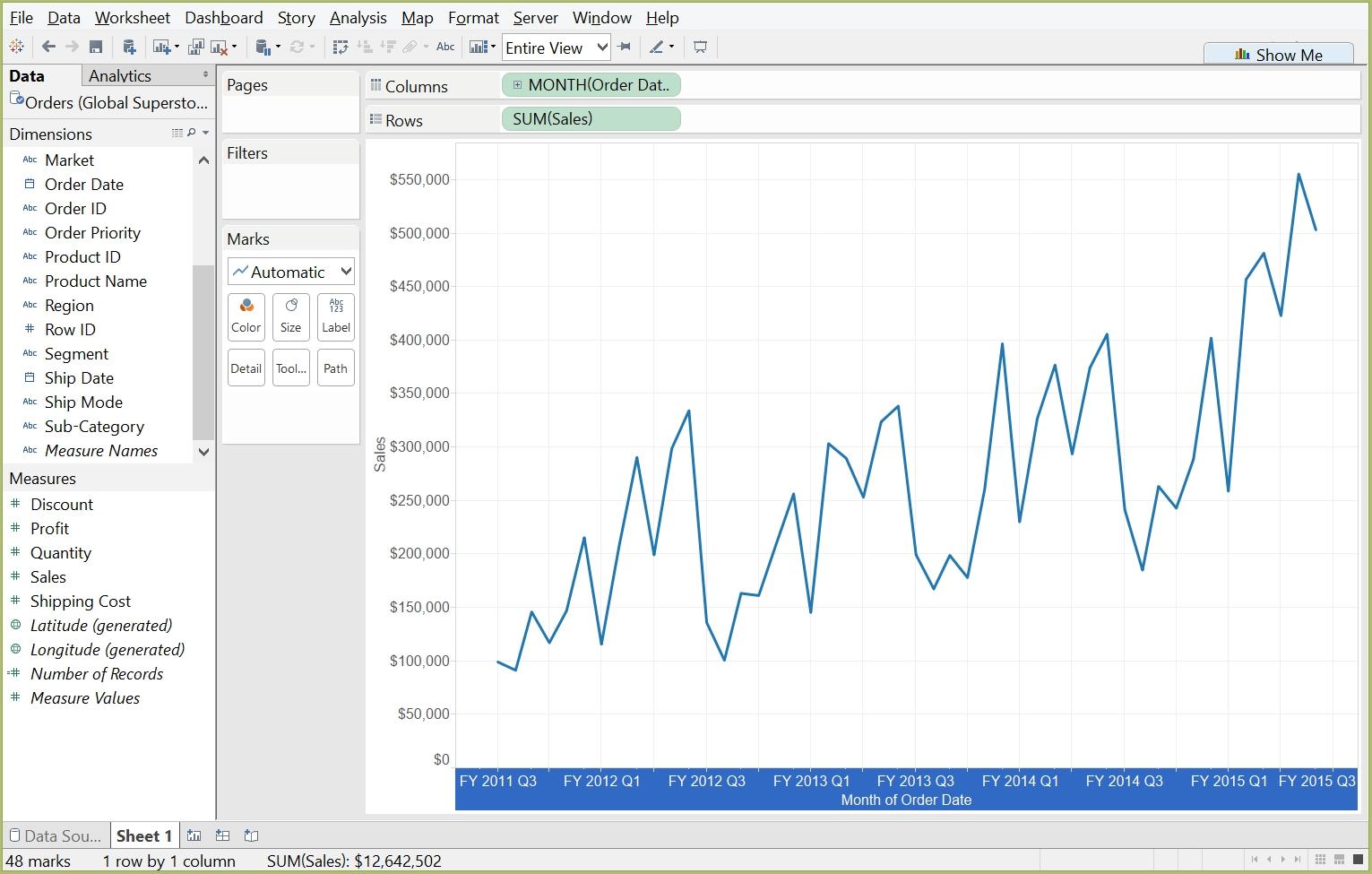 Creating Custom Fiscal Year Calendars In Tableau | Interworks  Fiscal Year Vs Calendar Year