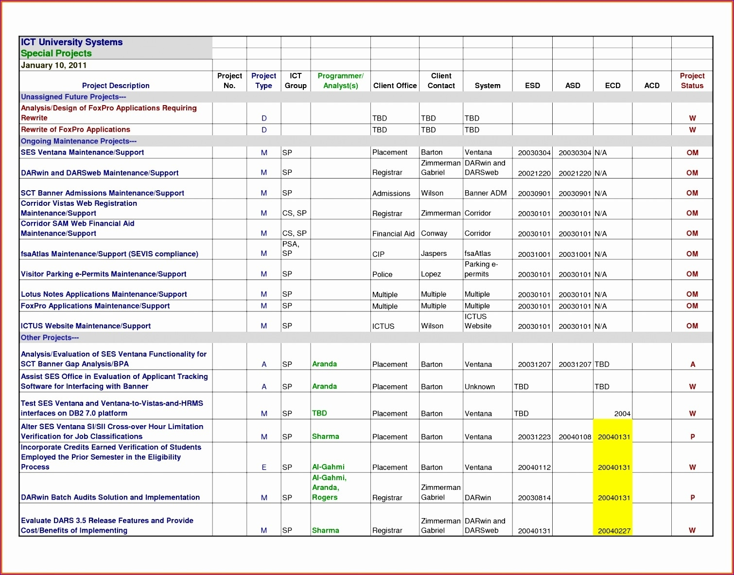 Detailed Project Plan Template Excel - Shefftunes.tk  Run Of Event Event Plan Template In Excel