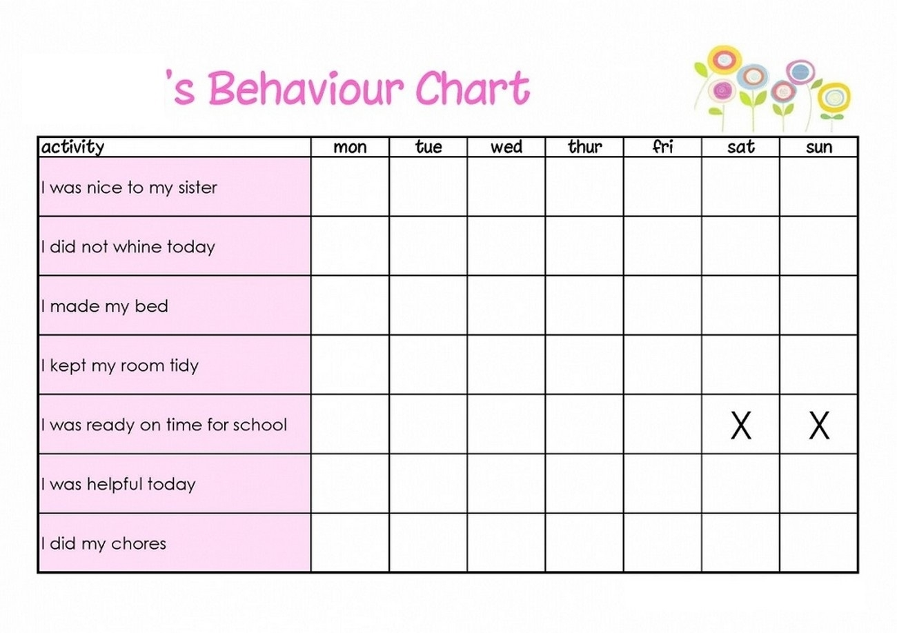 Free Printable Behavior Reward Charts - Yeniscale.co  Free Printable Blank Behavior Charts