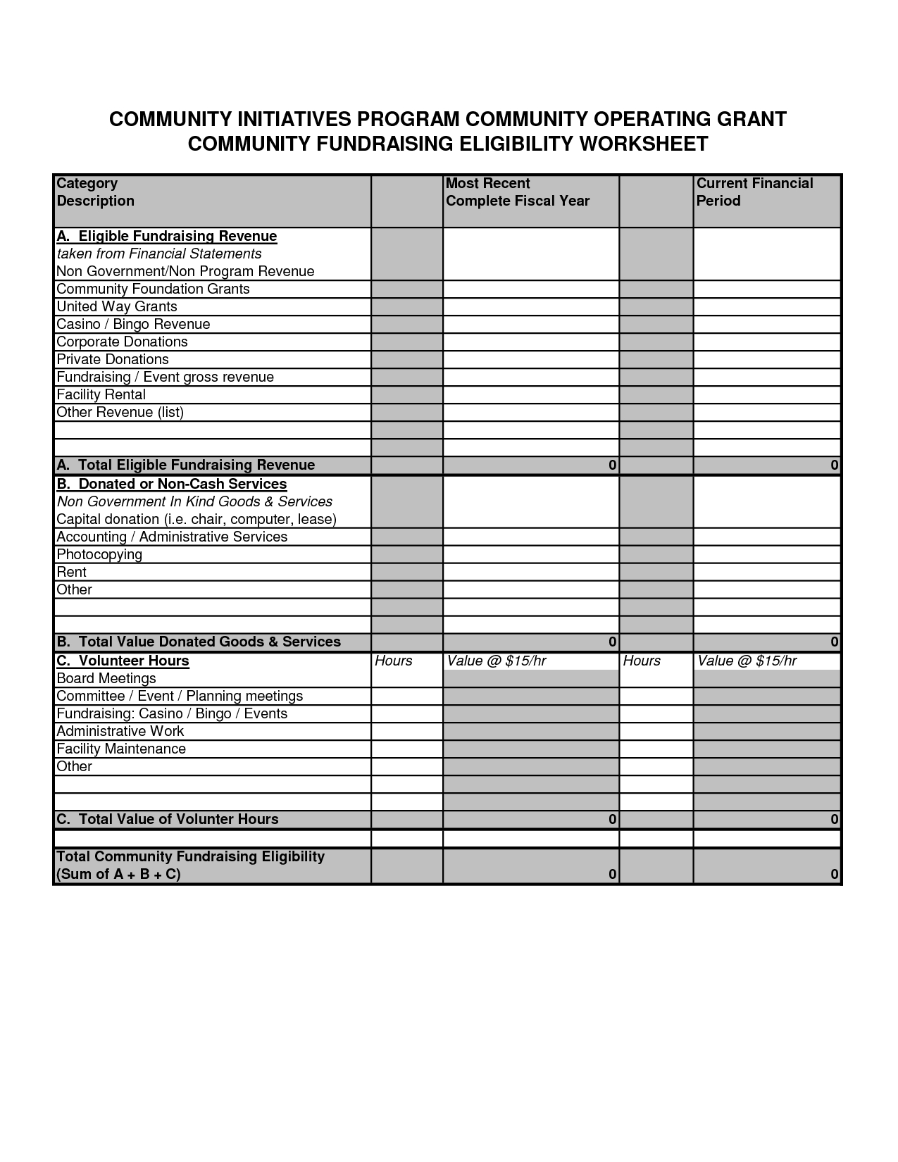 Grantudget Worksheet Template Google Sheets Awesome Free Event  Event Planning Template Excel Free