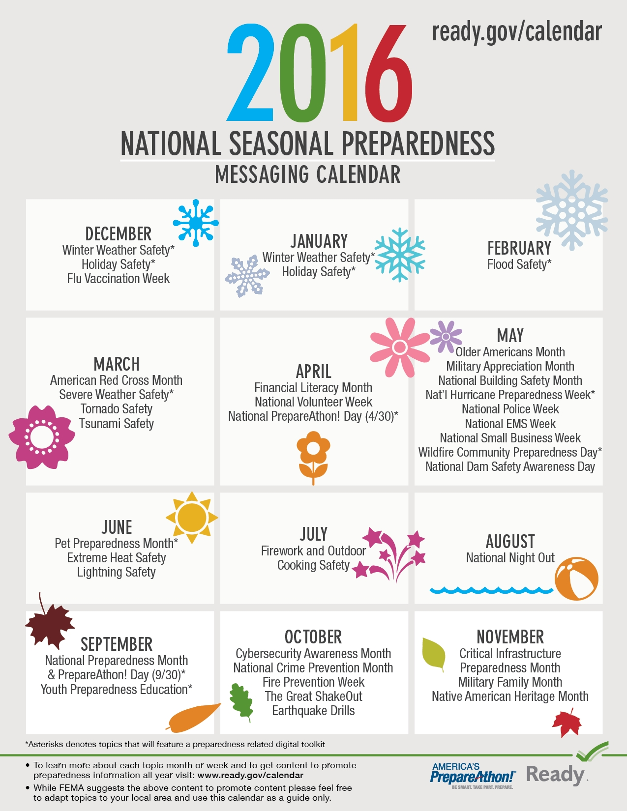 Graphic: Ready 2016 National Seasonal Preparedness Messaging  July National Food Day Calendar