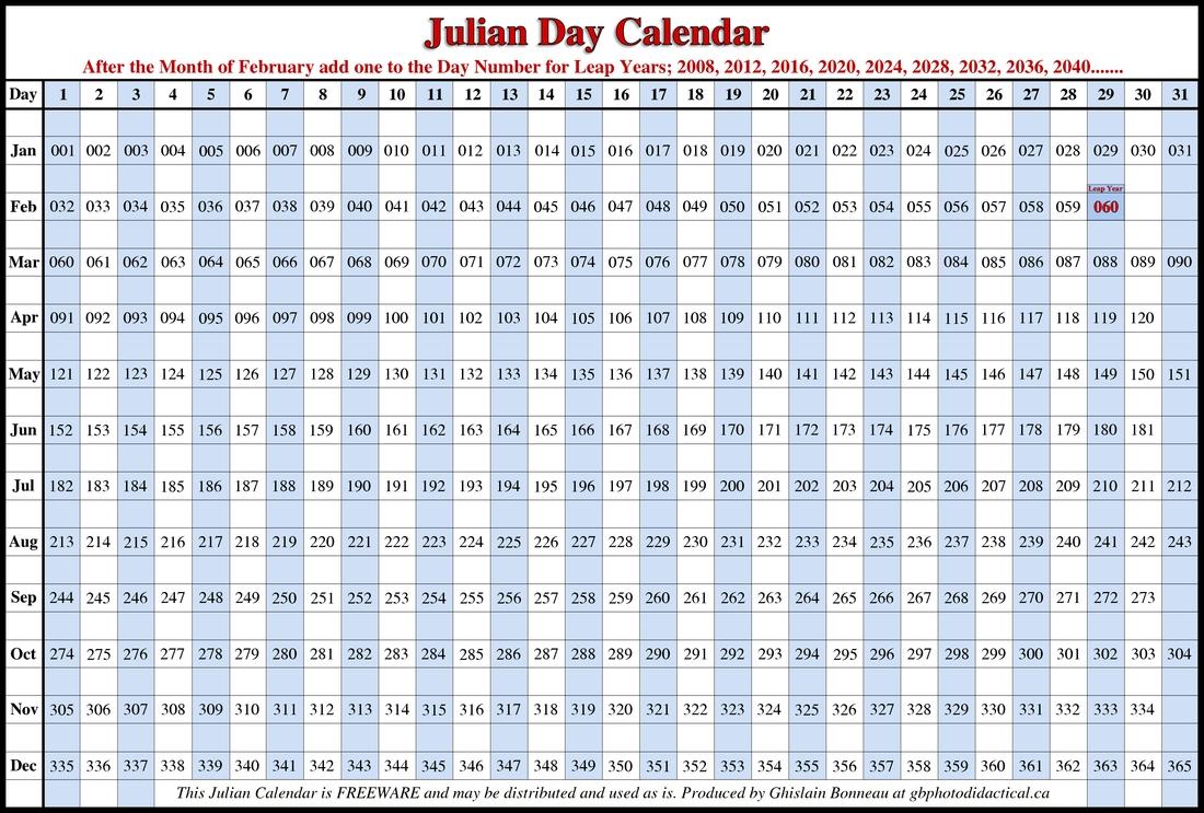 Julian Calendar - Hudson Valley Migratory Birds  Julian Calendar No Leap Year