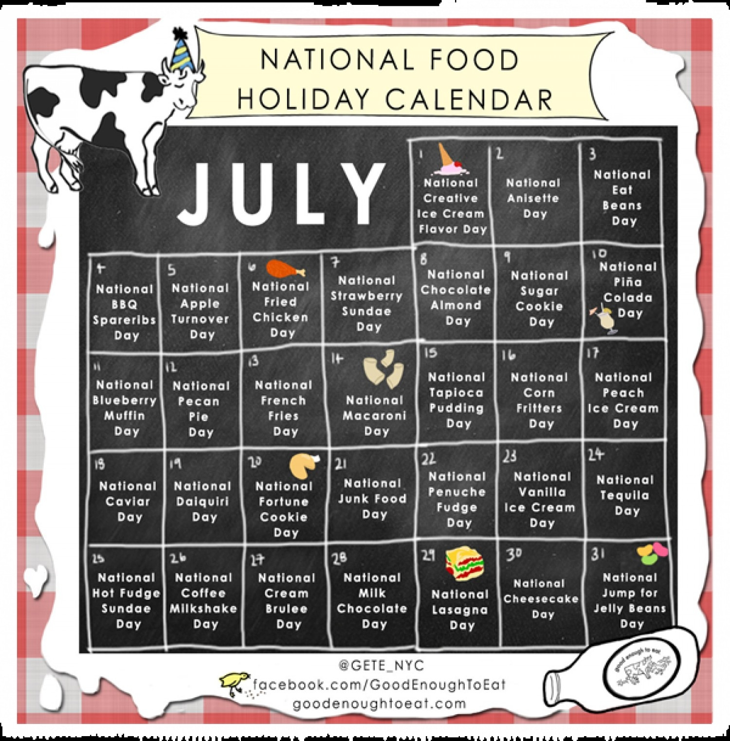 July National Food Holiday Calendar | Visual.ly  July National Food Day Calendar