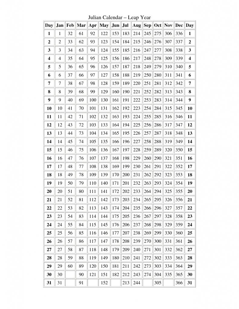Printable Julian Date Leap Year Calendar   Calendar Printable 2018  Julian Calendar No Leap Year