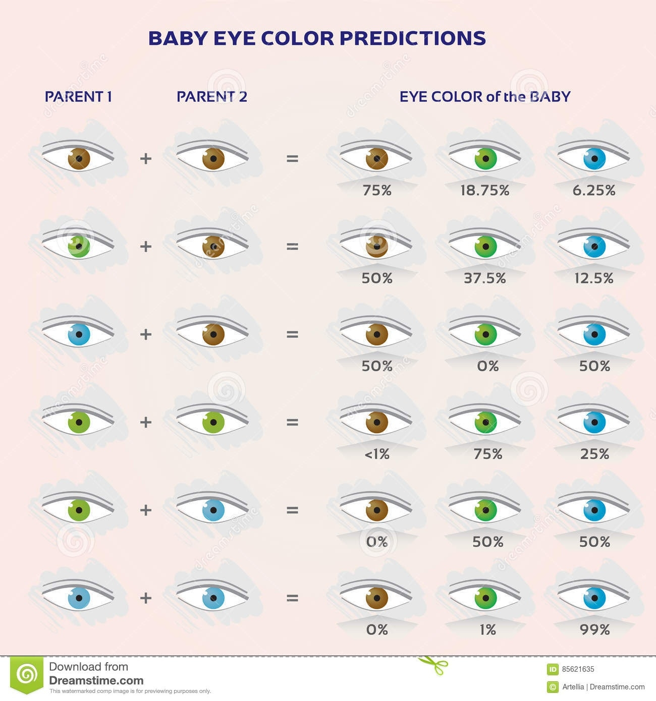 Baby Eye Color Prediction Chart - Icons In Blue, Green And Brown  Baby Prediction Plan Calendar Color