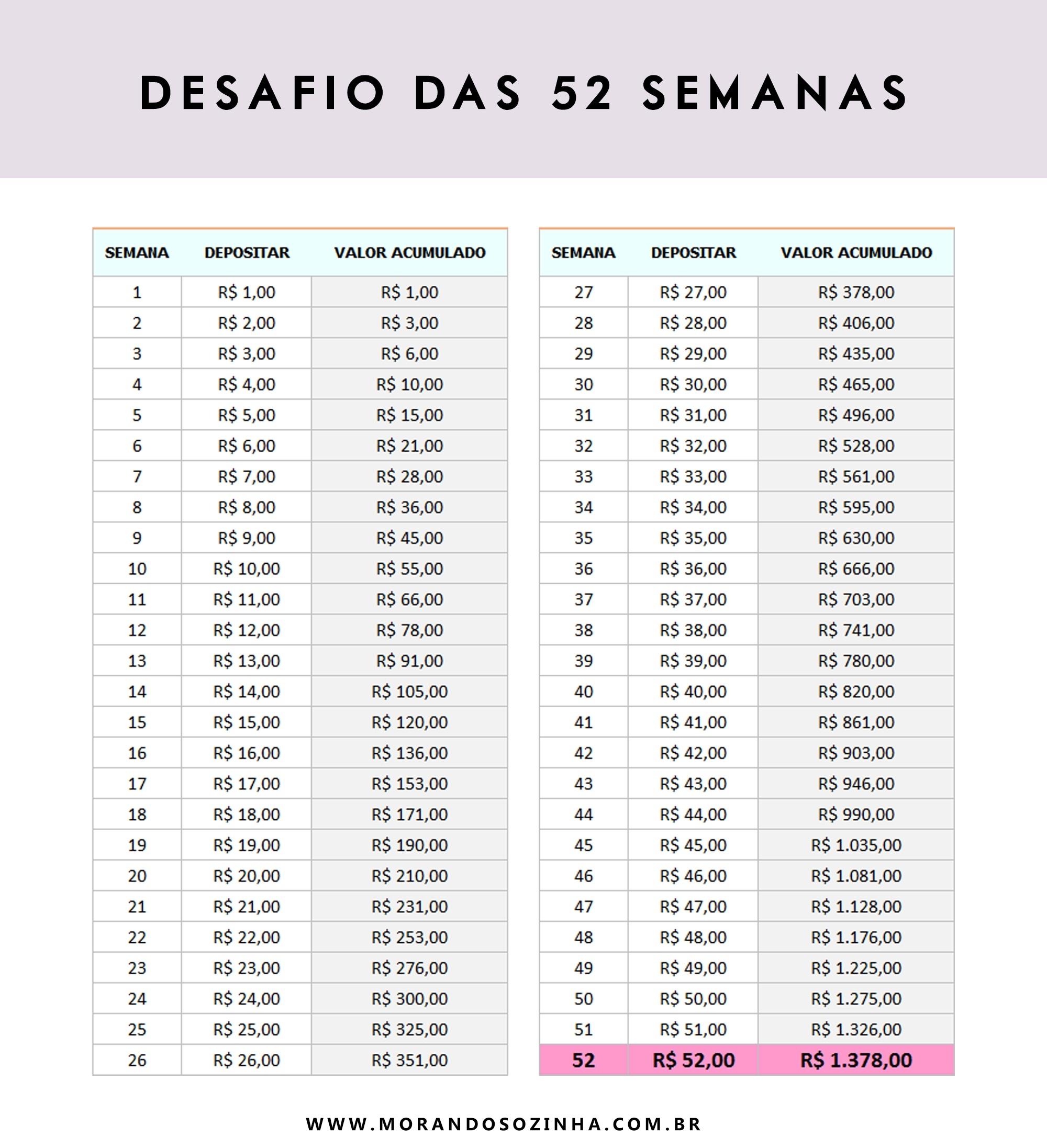 Como Economizar R$6.890 Em Um Ano - Desafio Das 52 Semanas - Morando  Tabela De 52 Semanas De Segunda A Sabado