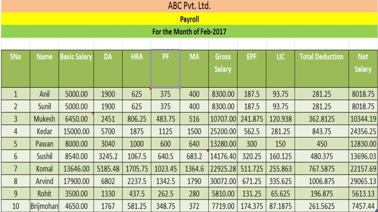 How To Create Payroll|Salary Sheet| Payslip In Excel(Hindi) - Youtube  Sample Of Weekly Payroll Format
