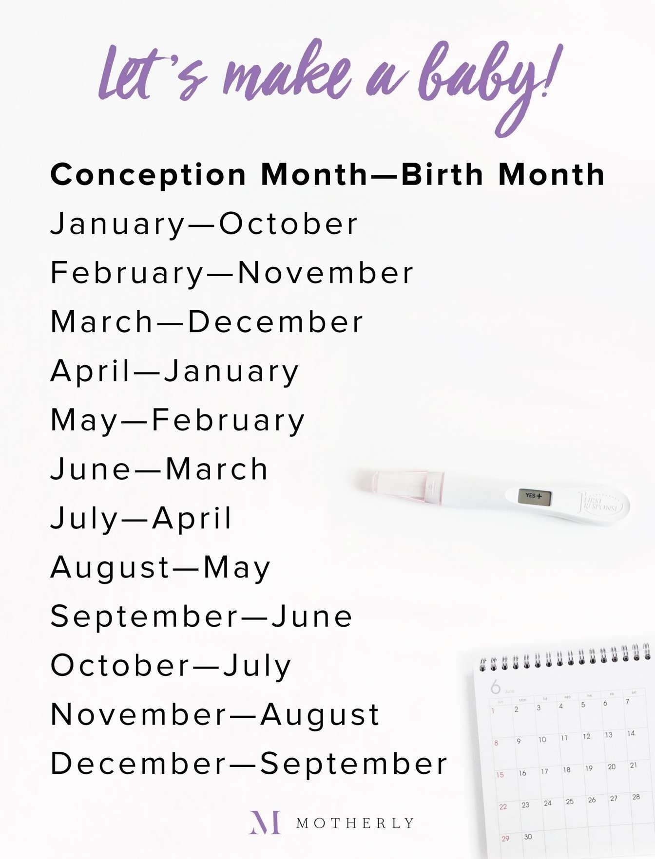 What Month Will My Baby Be Born? Due Date Graphic + Calculator  Baby Prediction Plan Calendar Color