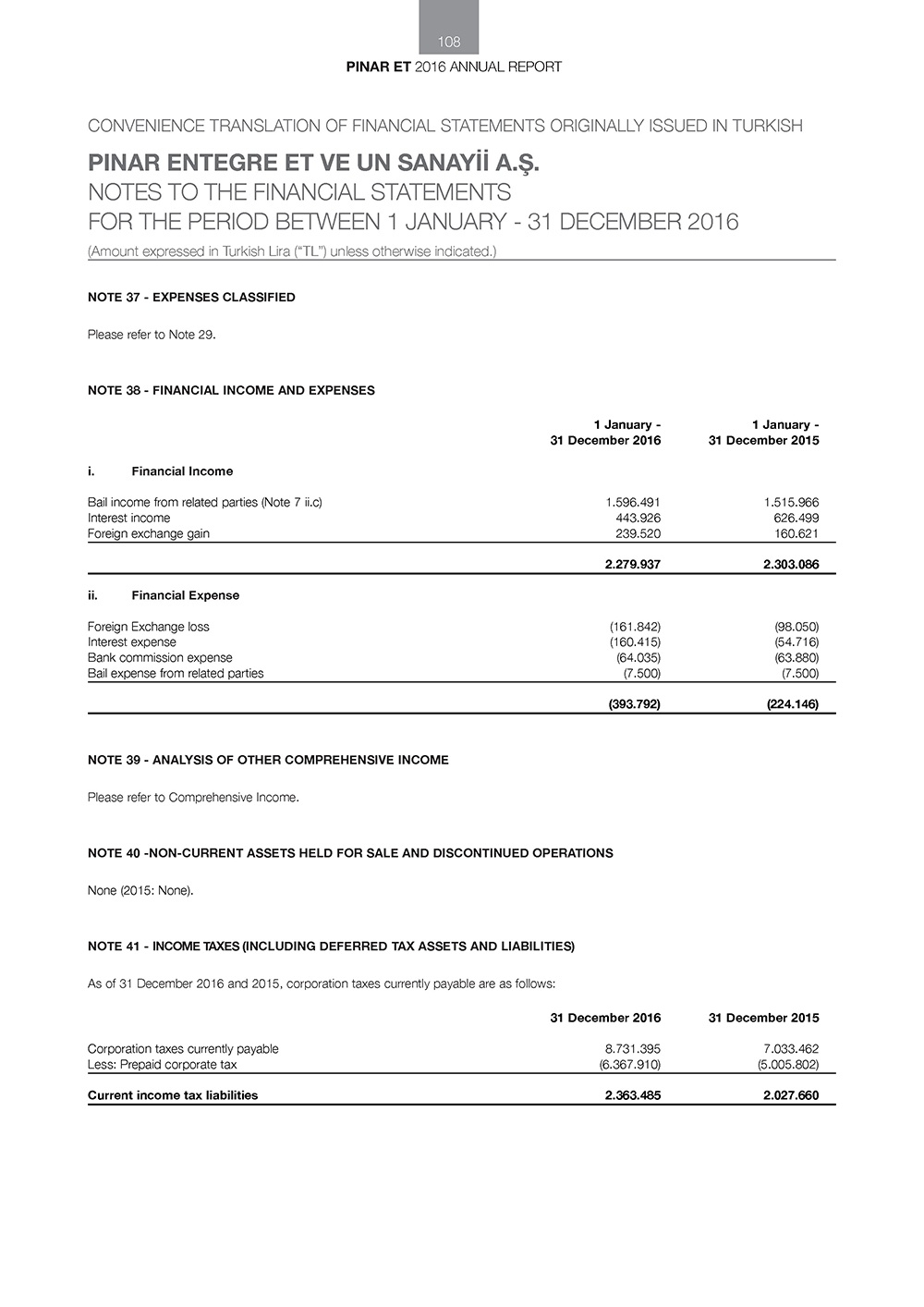 1 January – 31 December 2016 Together With Independent Auditor's  January To December With Number 1 To 31