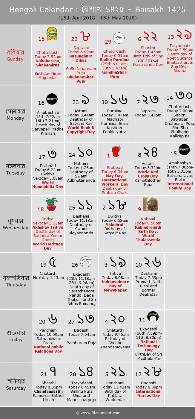 Bengali Calendar - Baisakh 1425 -  Bengali Calander Pic This Year Free Pic Downlode