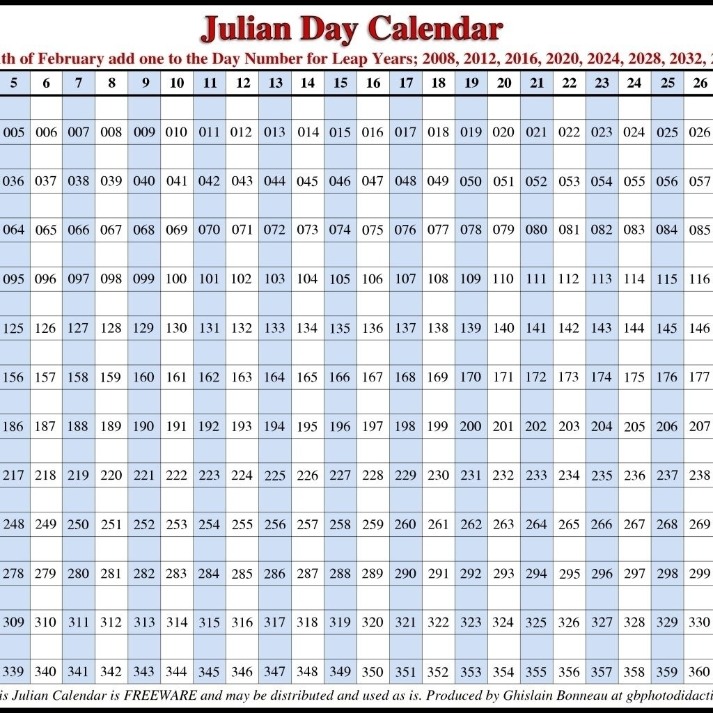 Calendar November With Julian Date | Blank Calendar Template  Calendar November With Julian Date