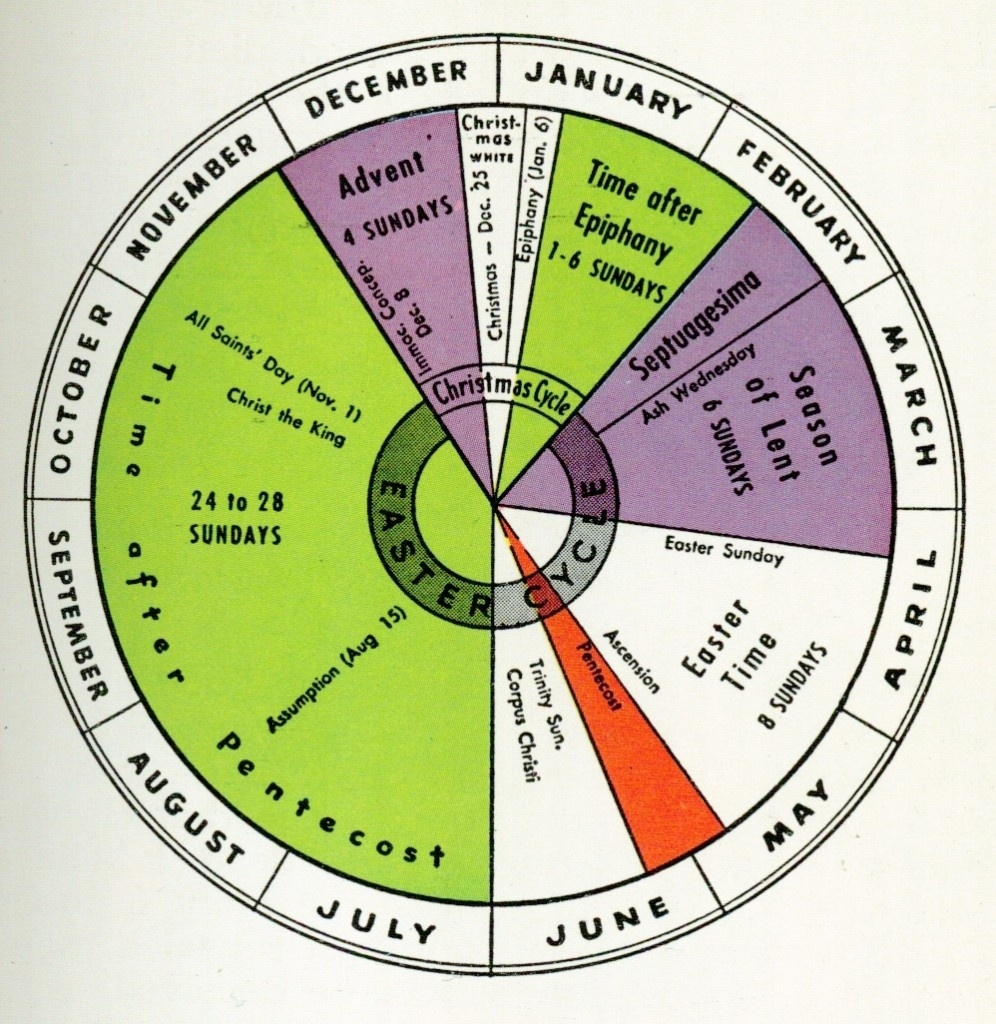 Copy Of Liturgical Year 2 - Lessons - Tes Teach  Teaching The Catholic Liturgical Calendar
