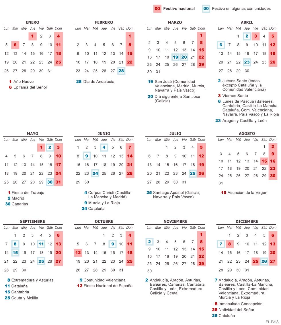 Festivos: Calendario Laboral De 2015 | Actualidad | El País  Calendarios 17 Feriados En Chile