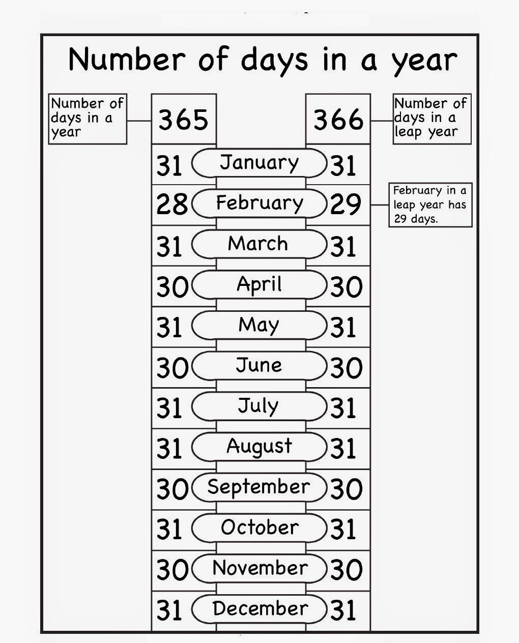 January To December With Number 1 To 31 | Calendar Template Etknlik  January To December With Number 1 To 31