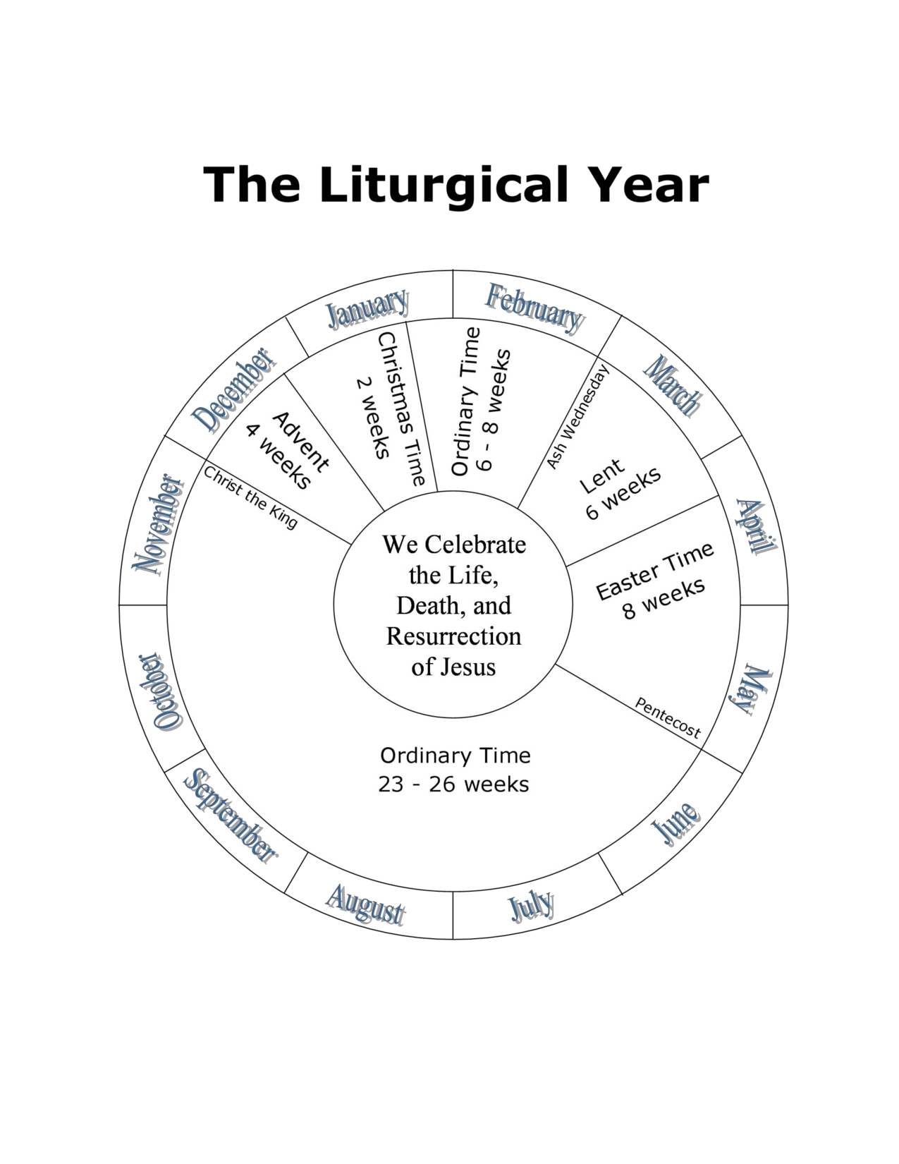 Liturgical Year Coloring Page | Catholic And Religious | Pinterest  Teaching The Catholic Liturgical Calendar