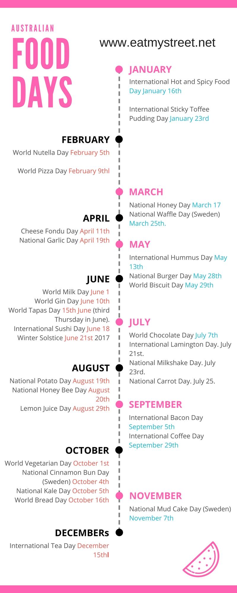 National Food Days Calendar Australia - Eatmystreet  National Food Of The Day Calendar