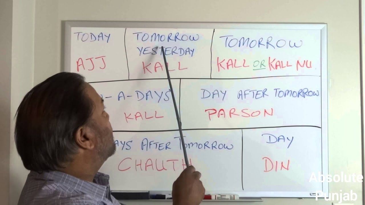 Speak Punjabi 09: Days Of The Week, Tomorrow, Yesterday, Etc. - Youtube  Days Of The Week In Punjabi