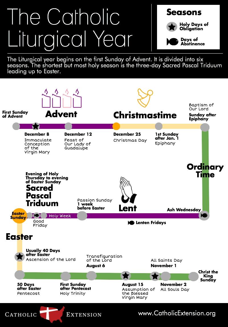 The Liturgical Calendar Explained   Catholic Extension  Teaching The Catholic Liturgical Calendar