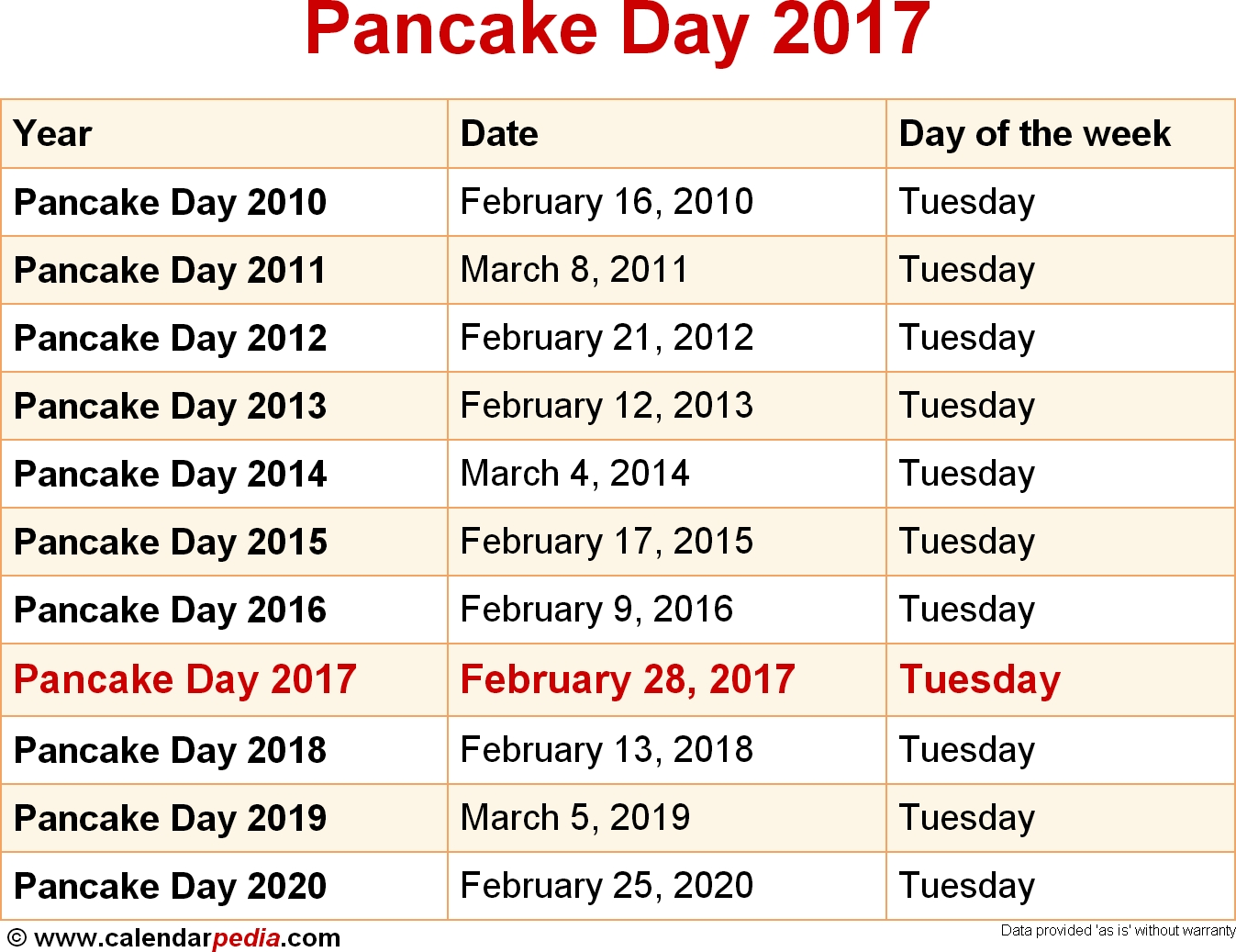 When Is Pancake Day 2017 & 2018? Dates Of Pancake Day | T-Shirt  National Food Of The Day Calendar