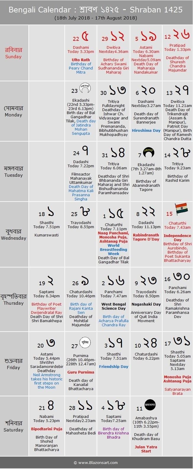 Bengali Calendar – Shraban 1425 – 1996 August 29 Malayalam Calendar  1996 August 29 Malayalam Calendar