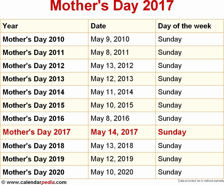 Civilian Pay Calendar | Printable Calendar Templates 2019  Federal Pay Period Calendar 2020