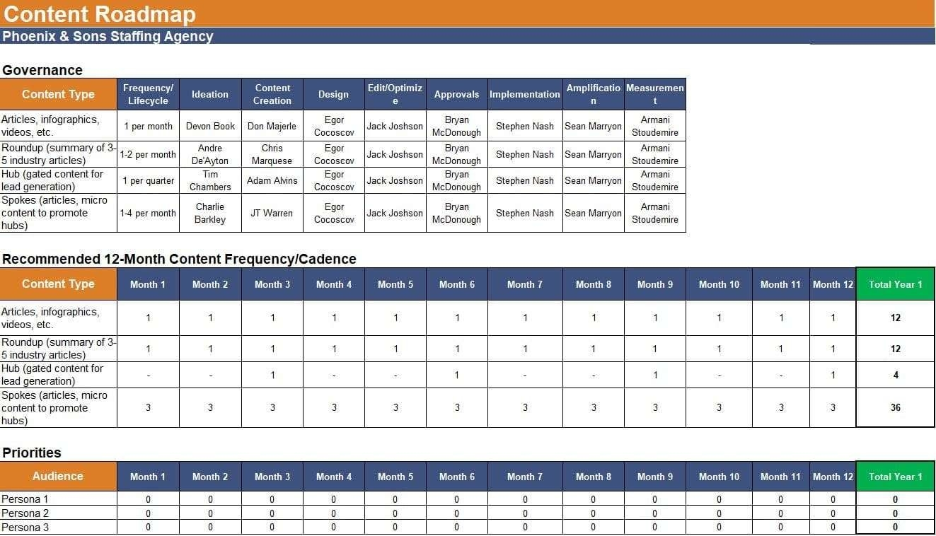 Content Calendar - Editorial Planning For Content Marketing  Blank Weekly Calendar For Structured Recovery