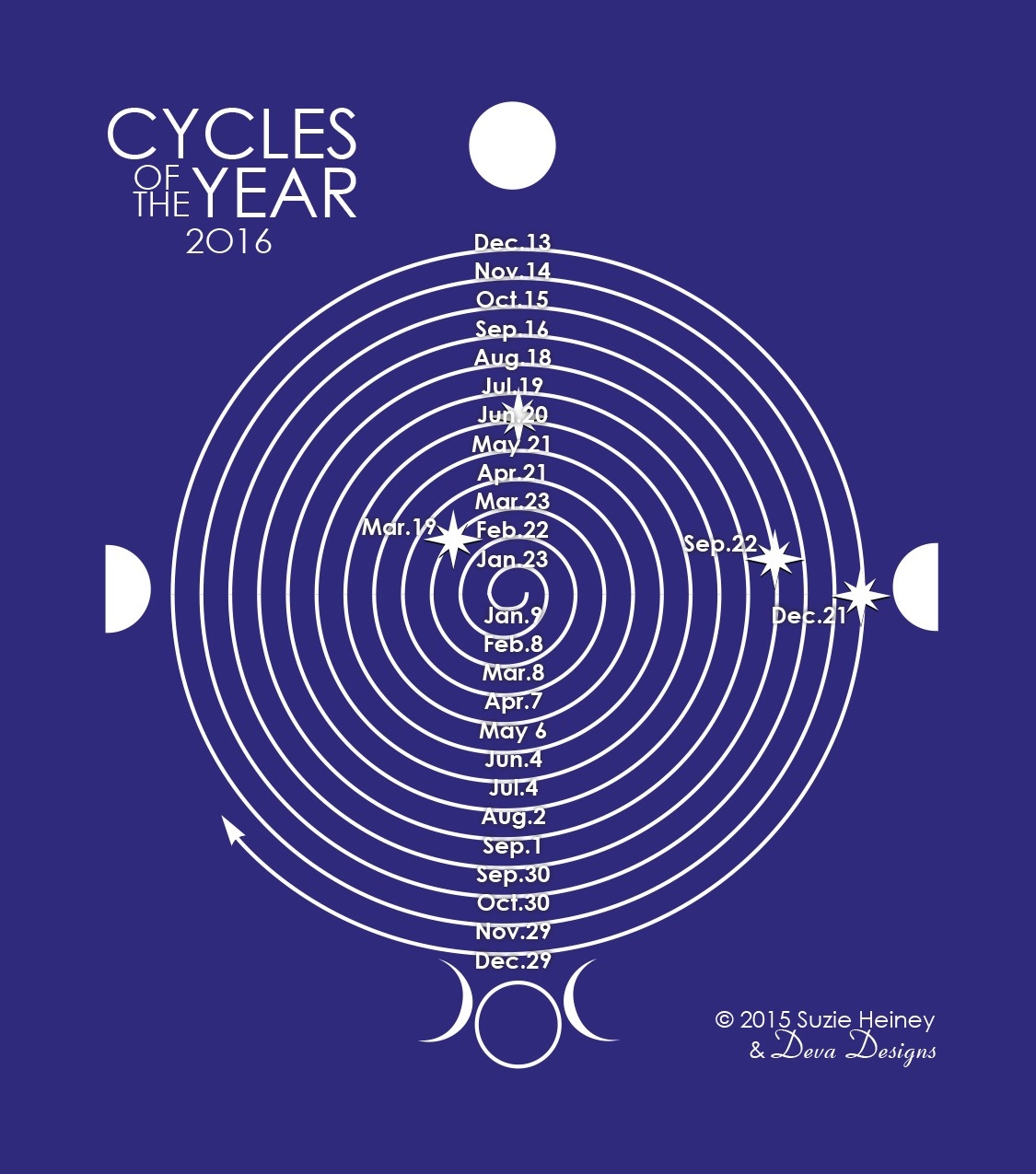 Cycles Of The Year 2019 - Deva Designs - Joyful Gifts And Jewelry To  Desktop Calendar With Lunar Cycle