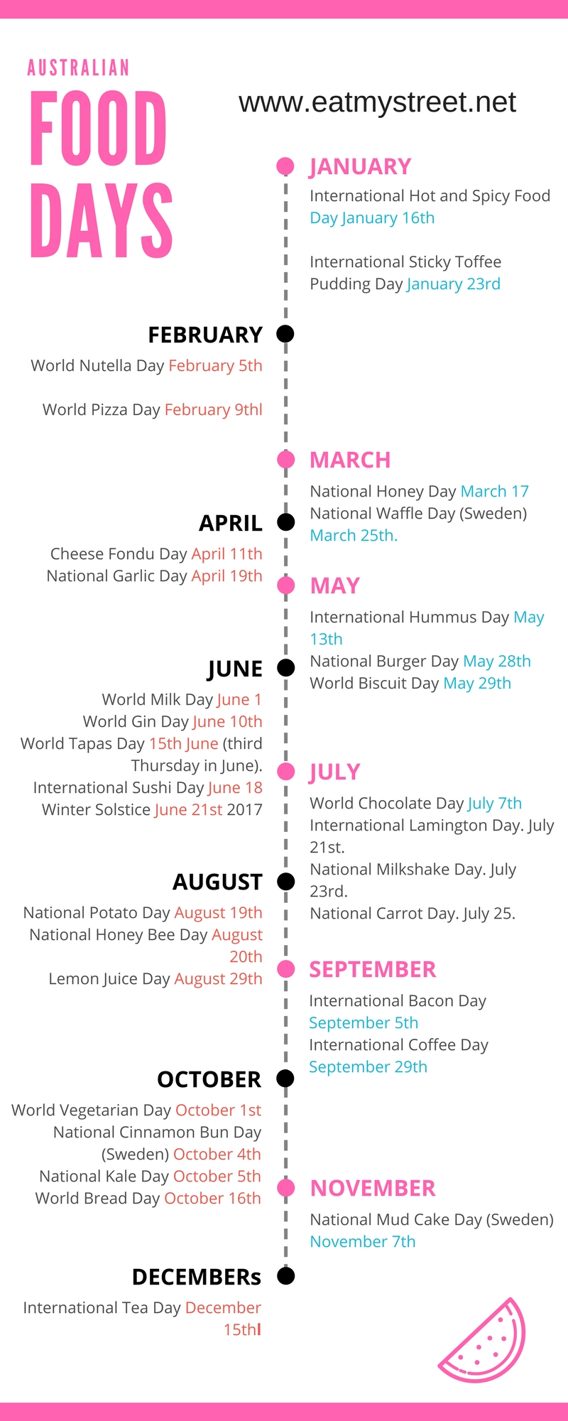 National Food Days Calendar Australia | National Day Calender  Food Days Of The Year Calendar