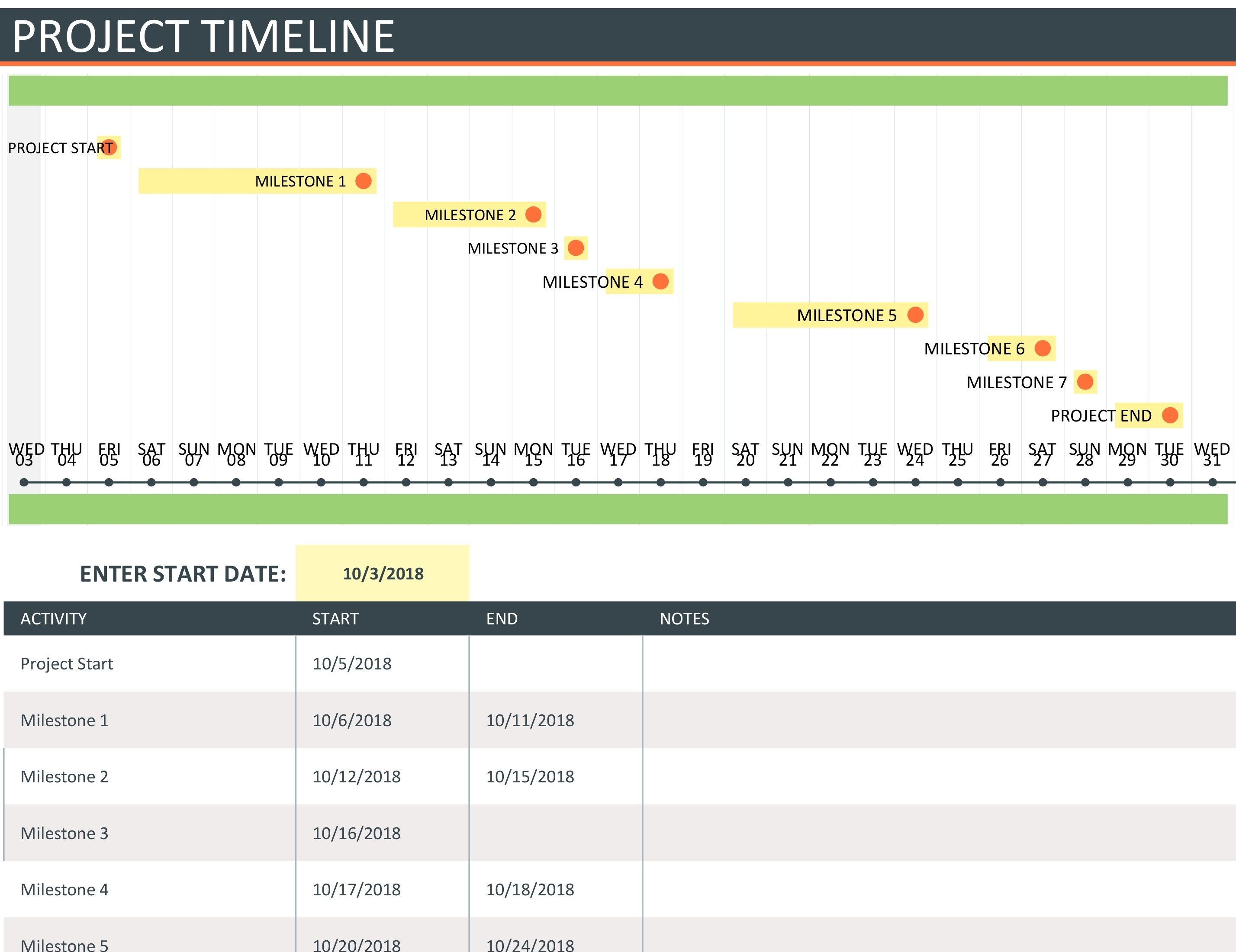 Project Planning Timeline  Outlook Calendar Template 5 Week