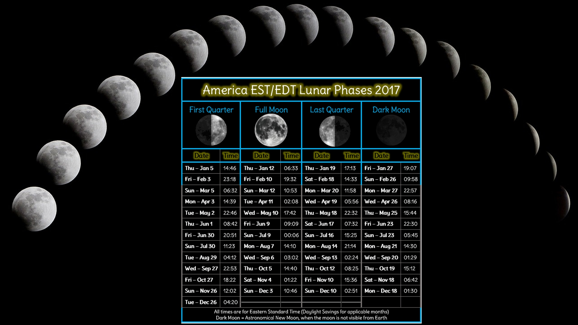 Using Wallpapers To Memorise Pagan Things | Hearth Witch Down Under  Desktop Calendar With Lunar Cycle