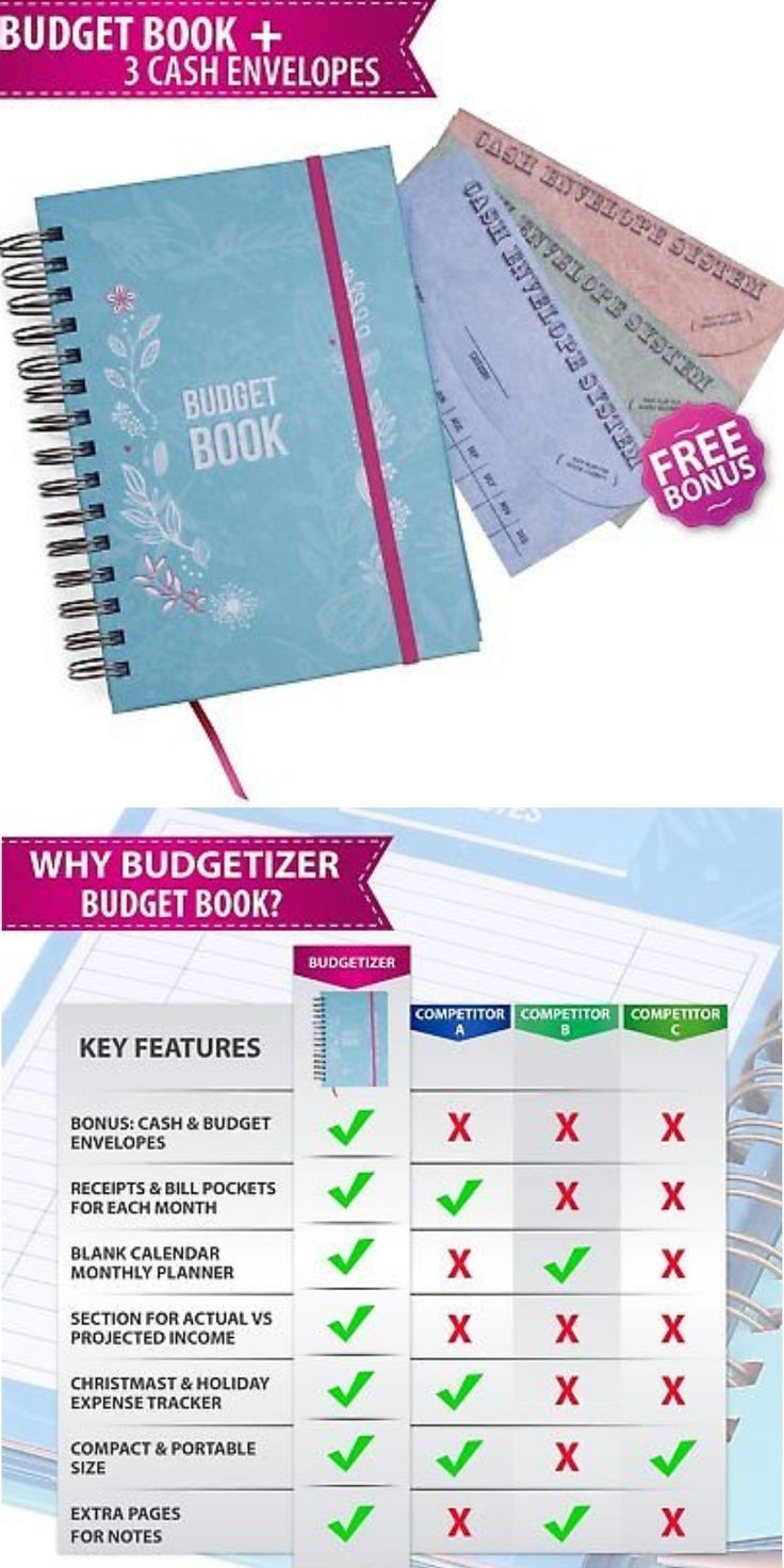 166-Page Budget Notebook Includes: 2018-2019-2020 Yearly  2020 Bill Pay Calendar