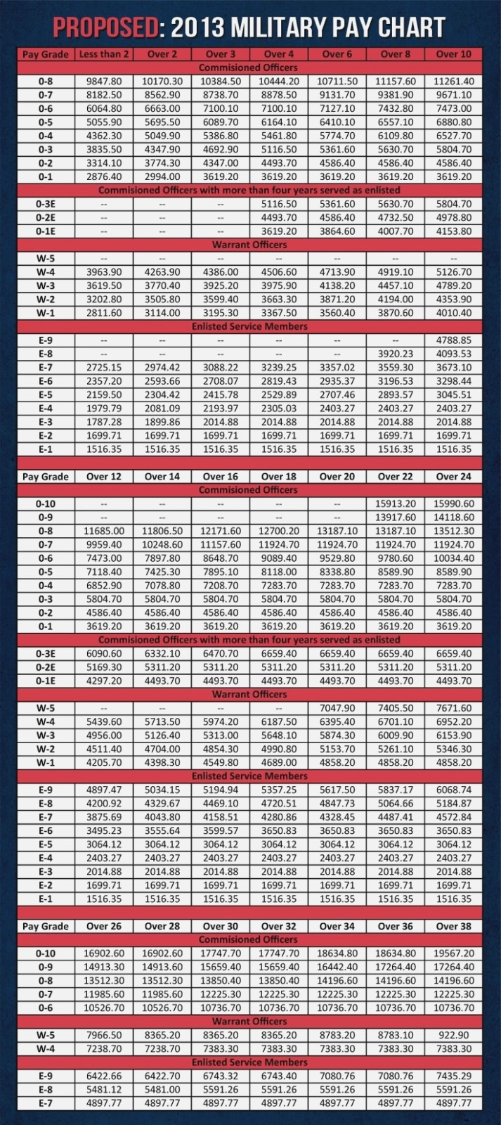2017 Pay Chart - Gallery Of Chart 2019  Usps Pay Chart 2020