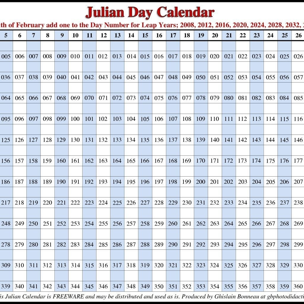 April Calendar With Julian Date | Calendar Template  Julian Date 177