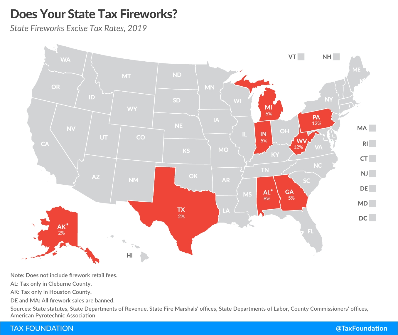 Fireworks Sales Spark An Explosion Of Taxes And Fees | Tax  Tax Free Weekend In Louisiana 2020