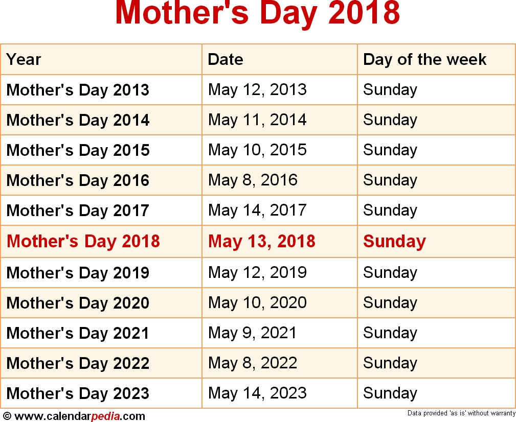 Happy Mothers Day Images | Quotes | When Is Fathers Day  National Food Days 2020 Printable
