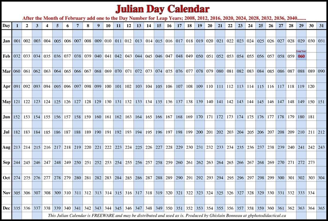 Julian Calendar Hudson Valley Migratory Birds Cool 365 Day  365 Day Julian Calendar