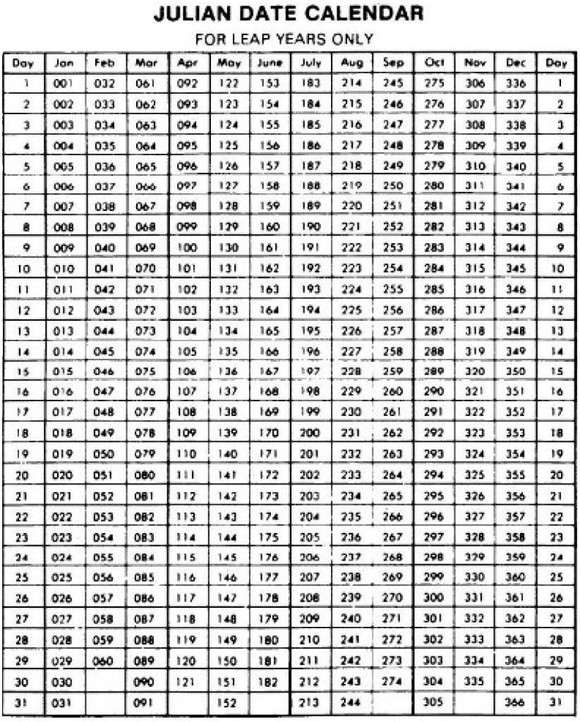 Julian Date Calendar 2019 To Download Or Print  Military Julian Date Calendar