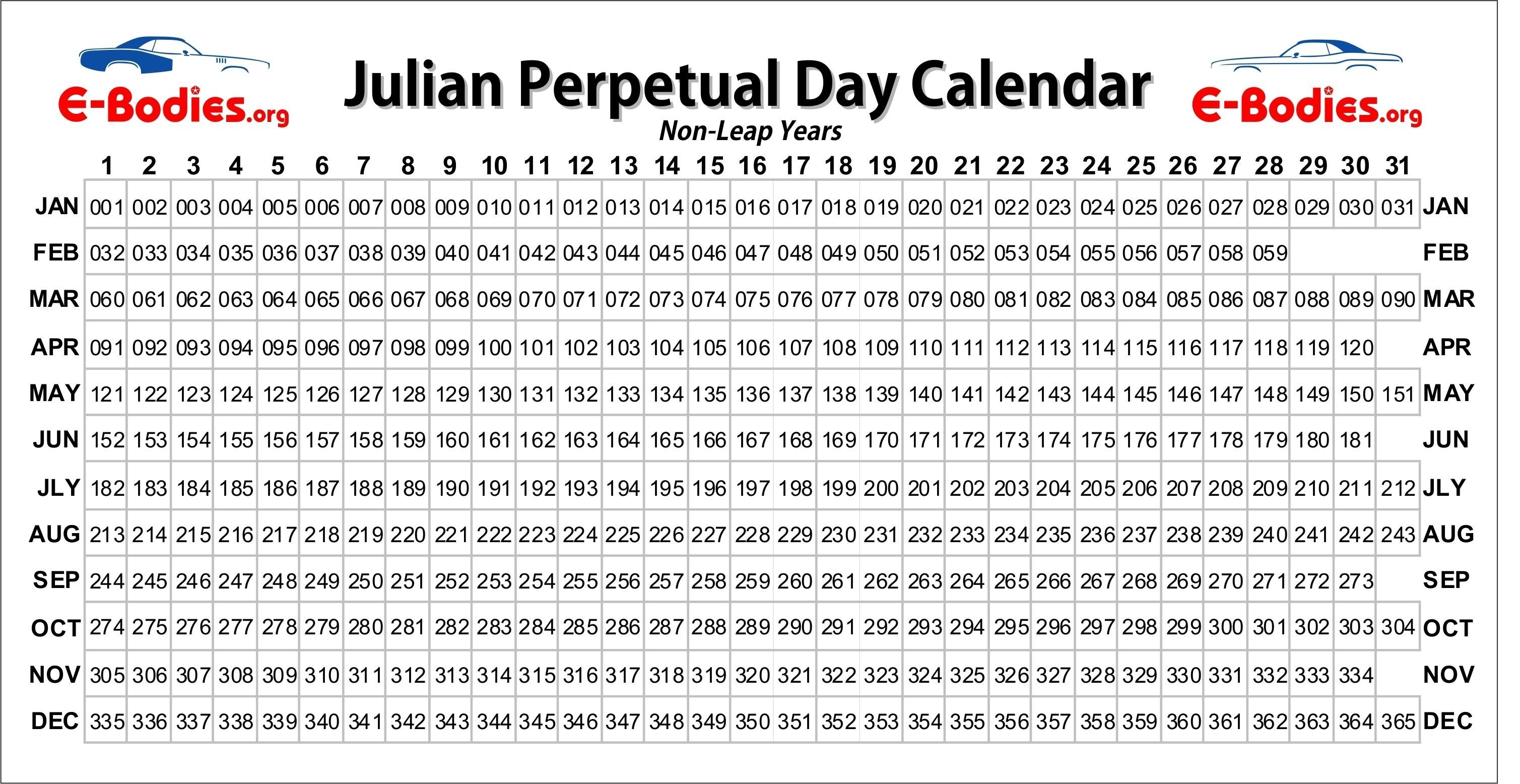 Julian Date Calendar 9 3017X1556 - Bi-Brucker-Holz.de Frisch  Military Julian Date Calendar
