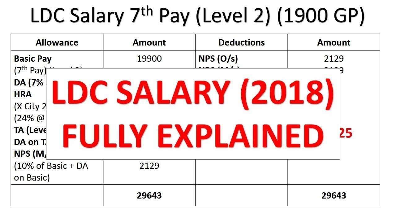 Ldc Salary According To 7Th Pay Commission Fully Explained  Grade R Back Pay 2020