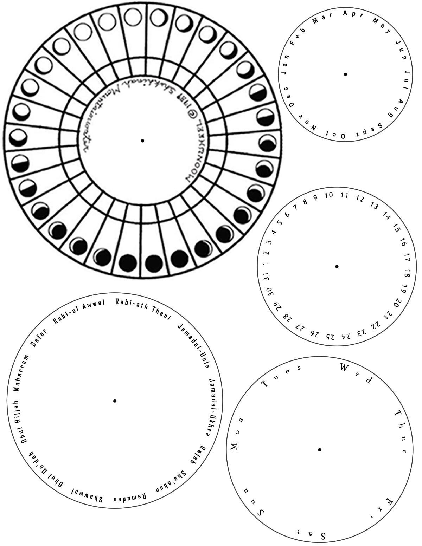 Lunar & Solar Calendar Template | Seeds Of Knowledge  Lunar Calendar And Solar Calendar