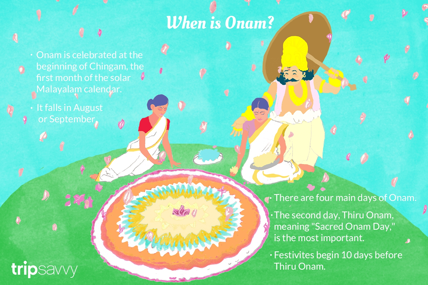 Onam Dates: When Is Onam In 2019, 2020, And 2021?  Kerala Government Calendar 2020 Pdf