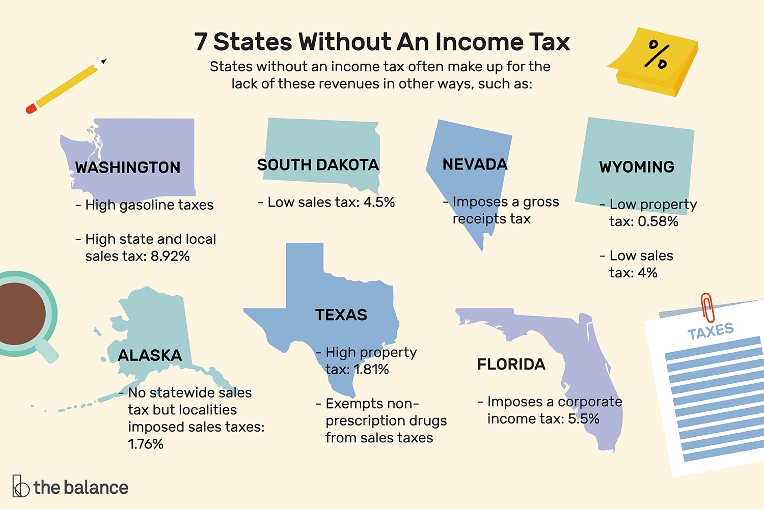 States That Do Not Tax Earned Income  Louisiana Tax Free Weekend 2020