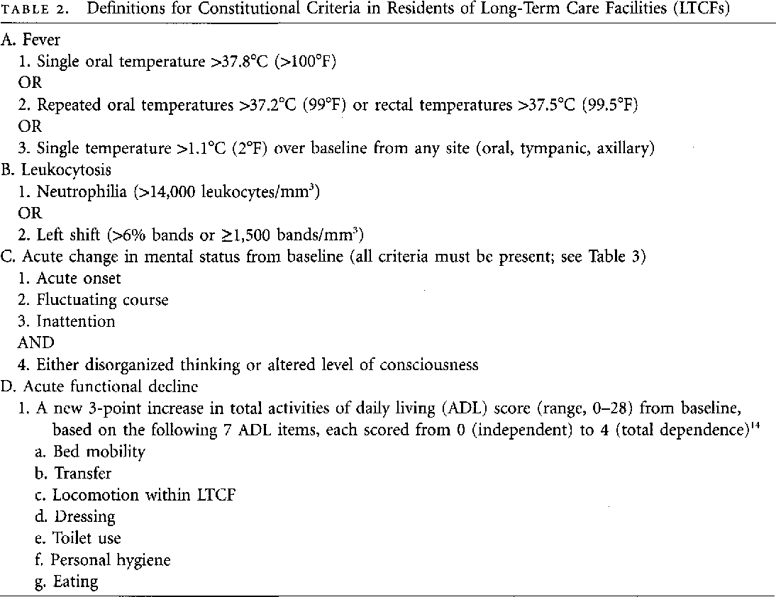 Table 2 From Surveillance Definitions Of Infections In Long  Mcgeers Criteria Uti