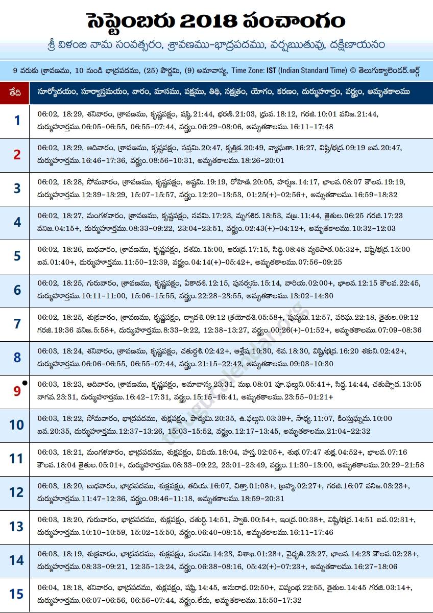 Telugu Panchangam 2018 September Pdf Download | Sri Vilambi  Kishore Jantri Pdf Download September