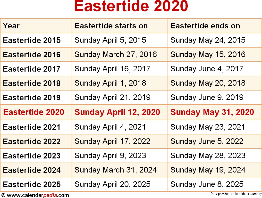 When Is Eastertide 2020 & 2021? Dates Of Eastertide  2020 Liturgical Calendar United Methodist