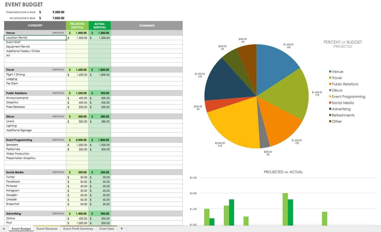 21 Free Event Planning Templates   Smartsheet  Event Management Template Excel