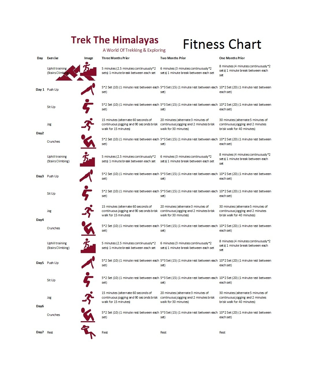 46 Printable Exercise Charts (100% Free) ᐅ Templatelab  30 Exercise Chart