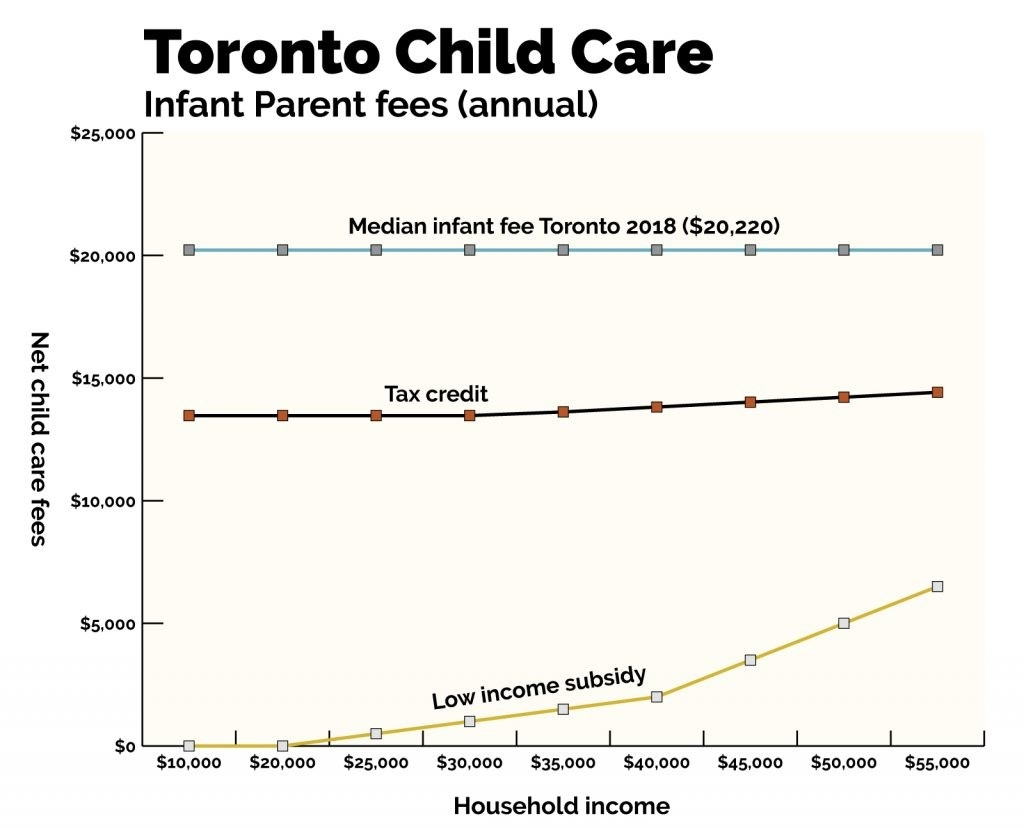 A Child Care Policy For The People? Probably Not. - Behind  Day Care Payment Spreadsheet