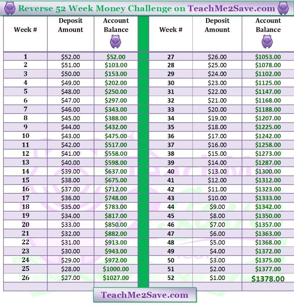 Depo Schedule Chart - Koskin  Depo Injection Chart 2020